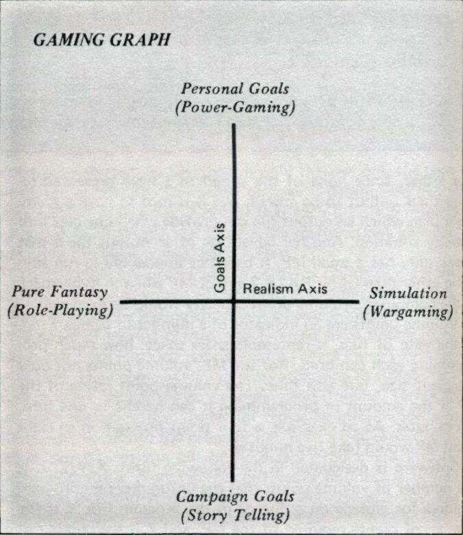 Player Goals Graph