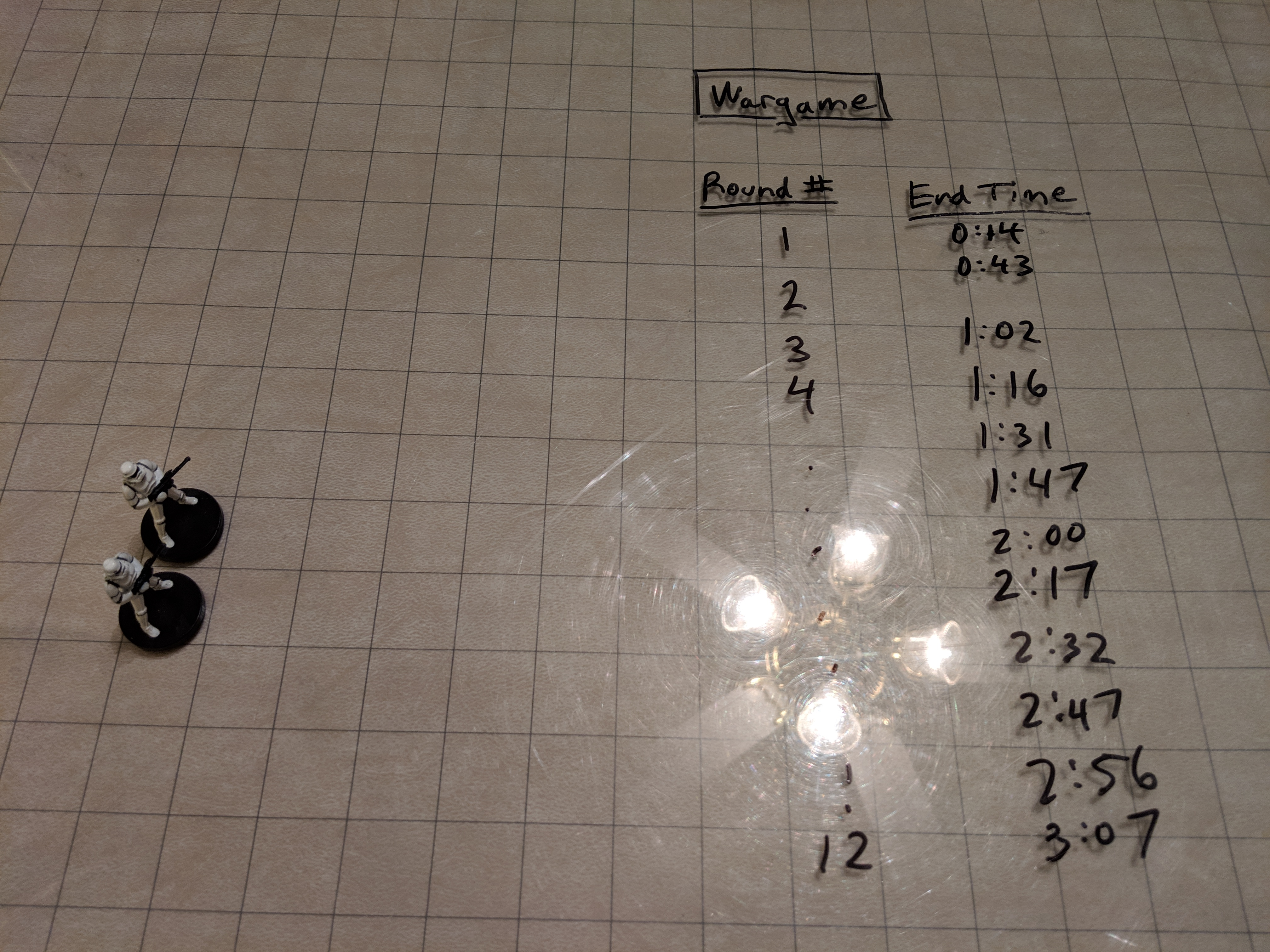 Wargame Combat Results