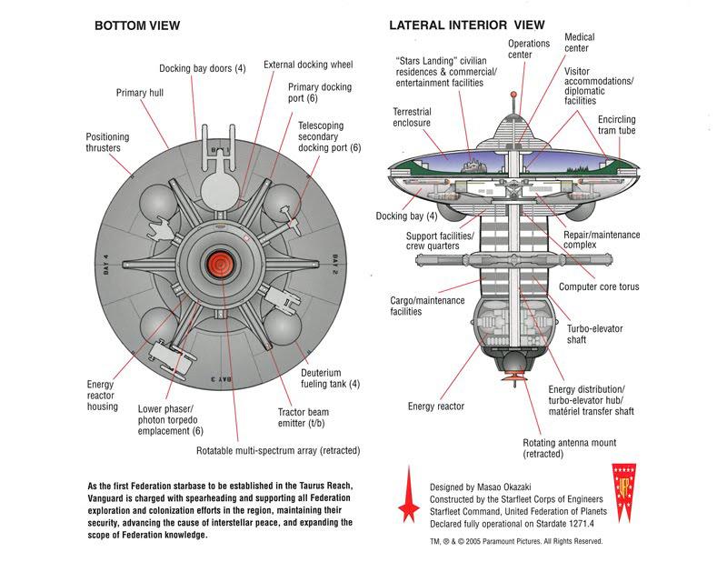 Starbase 47 (Vanguard) Schematics